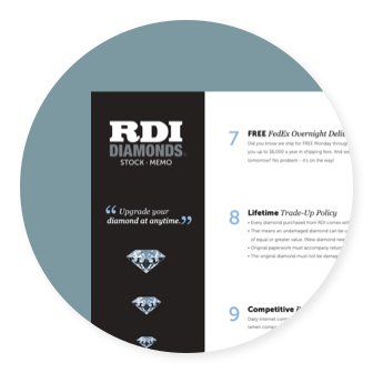 RDI Marketing Plus